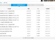 大宇翔电力工程系列软件企业形象