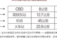 河南杨金科技外包产业园建设投资有限公司企业形象