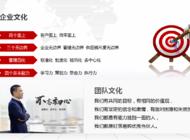 郑州市好房易购科技有限公司企业形象